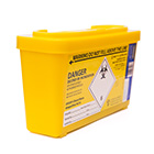 Choosing the Right Sharpsguard Sharps Disposal Containers