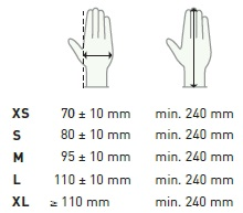 Aurelia Sonic gloves sizing chart